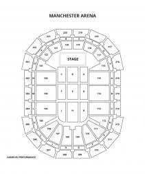 AO Arena Manchester