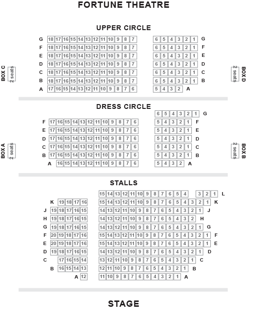 Fortune Theatre Seating Plan