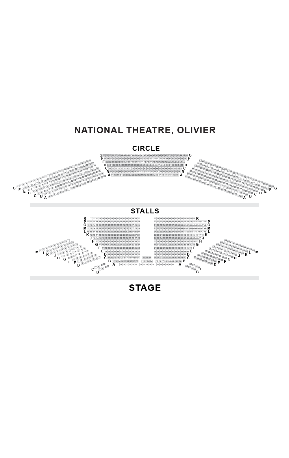 Olivier Theatre, National Seating Plan