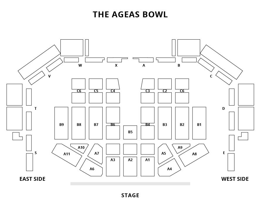 The Ageas Bowl Seating Plan